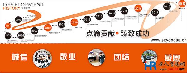 华人喷码网市场总监陈伟走进深圳永佳喷码设备有限公司