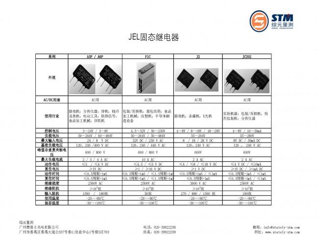 日本制造,固态继电器
