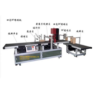 深圳快餐盒盖子印刷机快餐盒印字机创赛捷